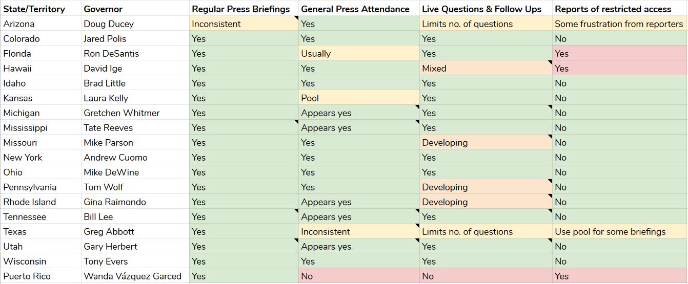 Gov Briefings_spreadsheet snap