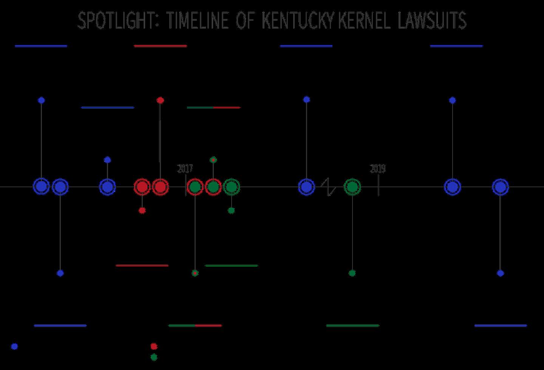 Kentucky Kernel Draft.png