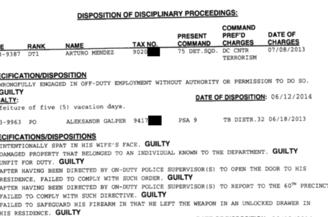 NYPD disciplinary record